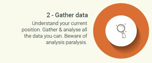 Step 2- gather data