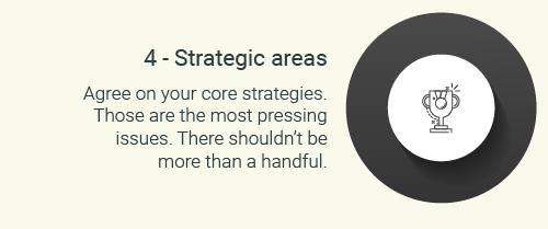 Step 4-strategic areas