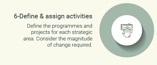 Step 6-define and assign activities