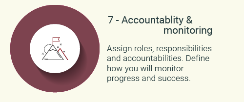 Step 7-accountability and monitoring